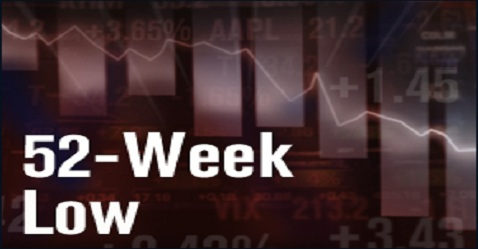 Ten stocks close to their 52-week low