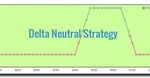 Ways to profit from Delta Neutral strategy