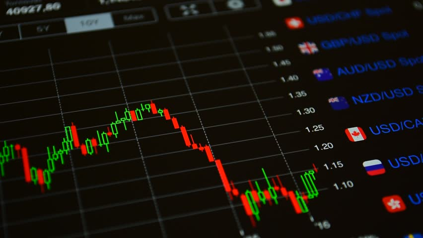 Forex Megadroid - How Do You Identify the Best Forex Robot?